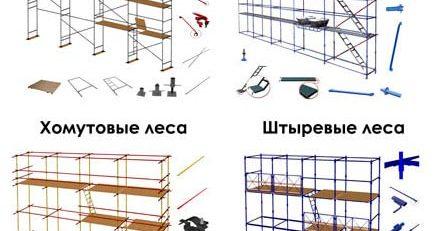 Купить строительные леса